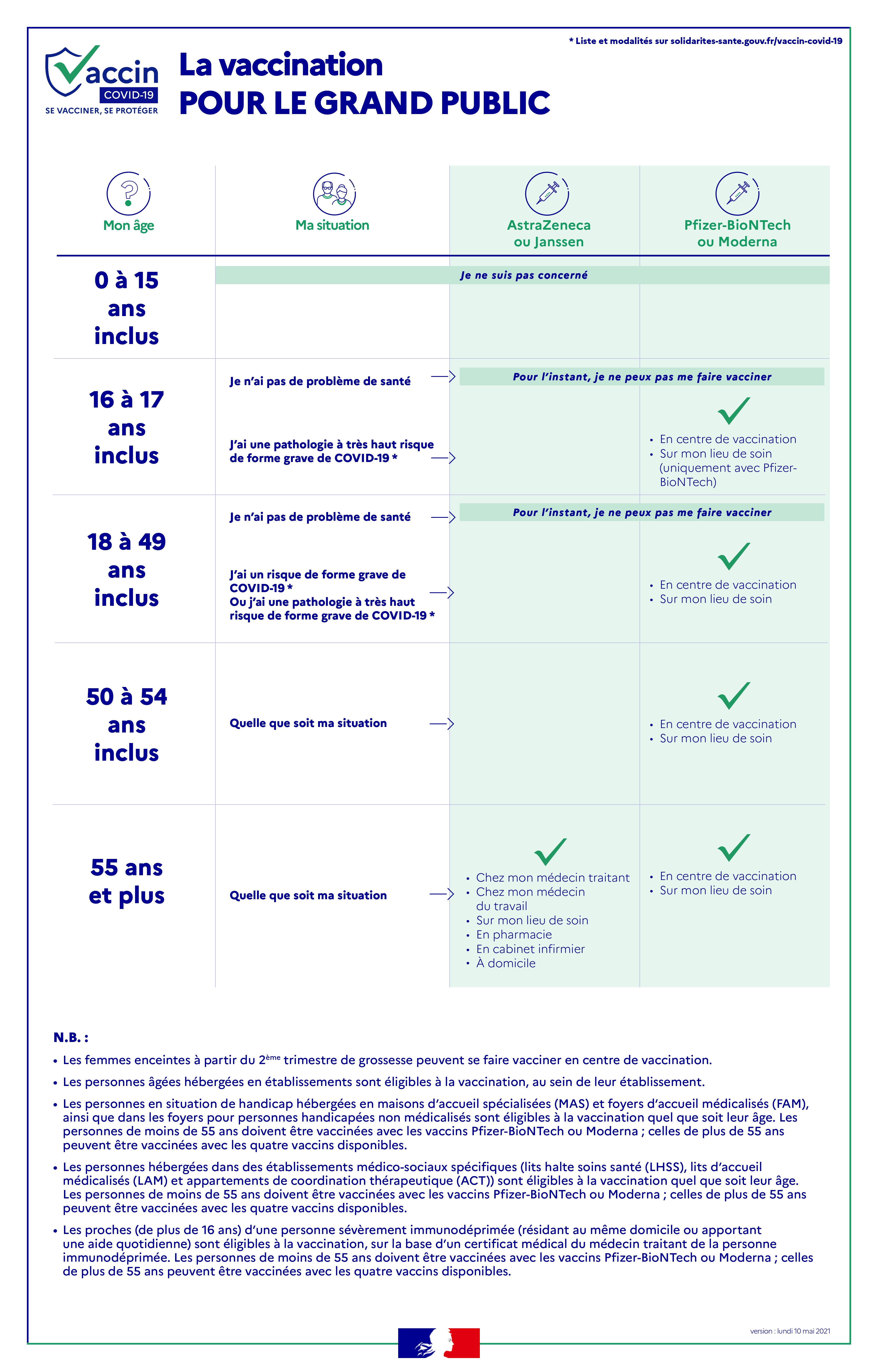 infog_vaccins_particuliers_page-0001.jpg