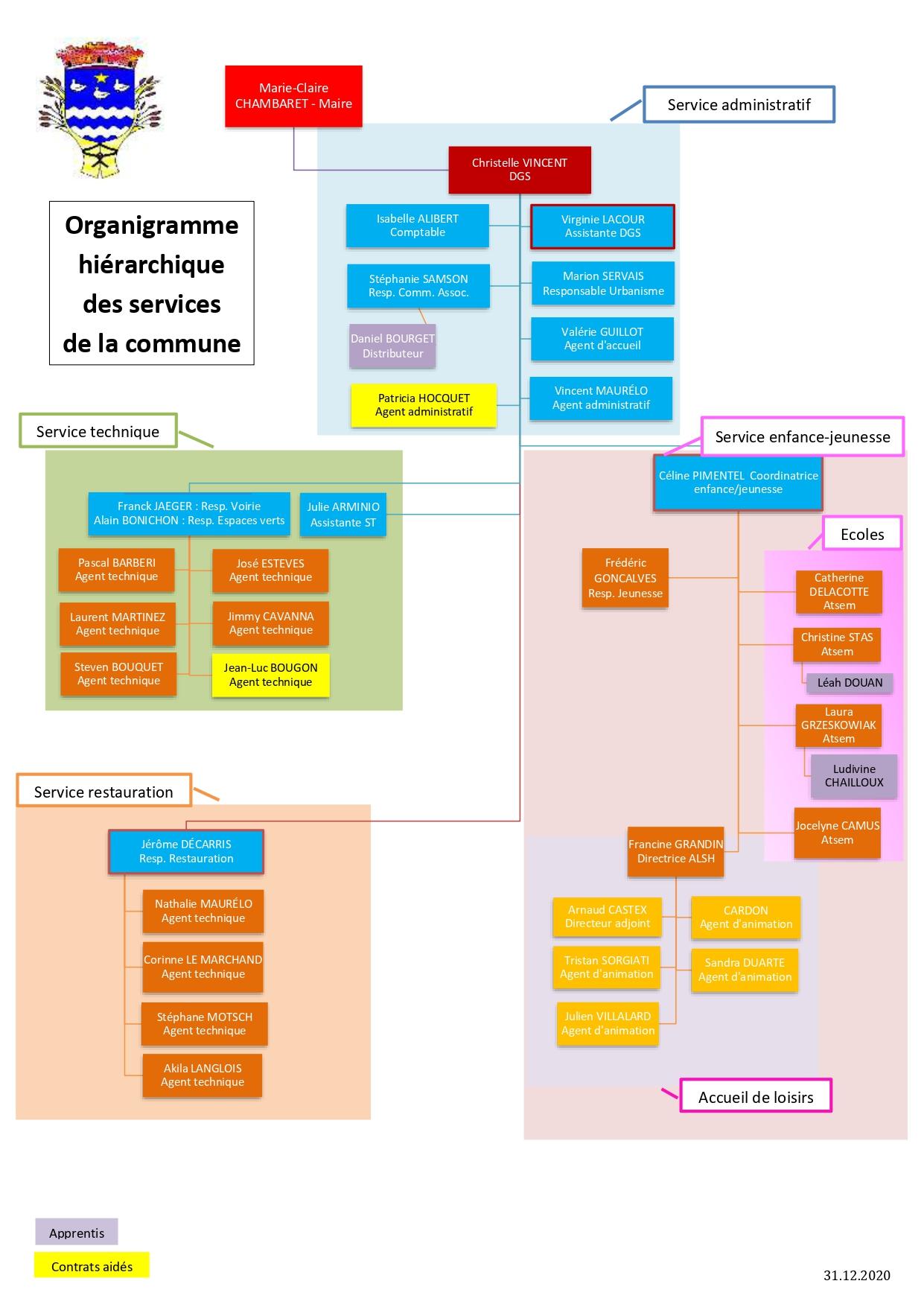 Organigramme 2020_page-0001.jpg