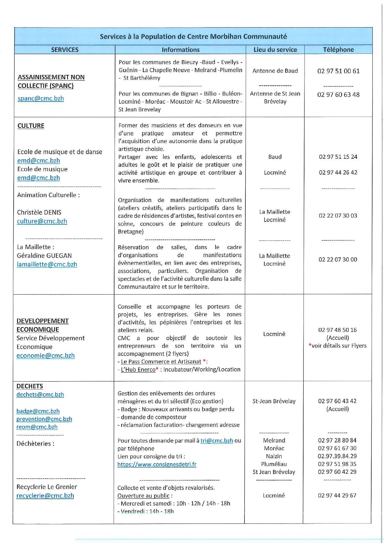 Numeros des services de CMC  COMMUNICABLES AU PUBLIC_page-0001.jpg
