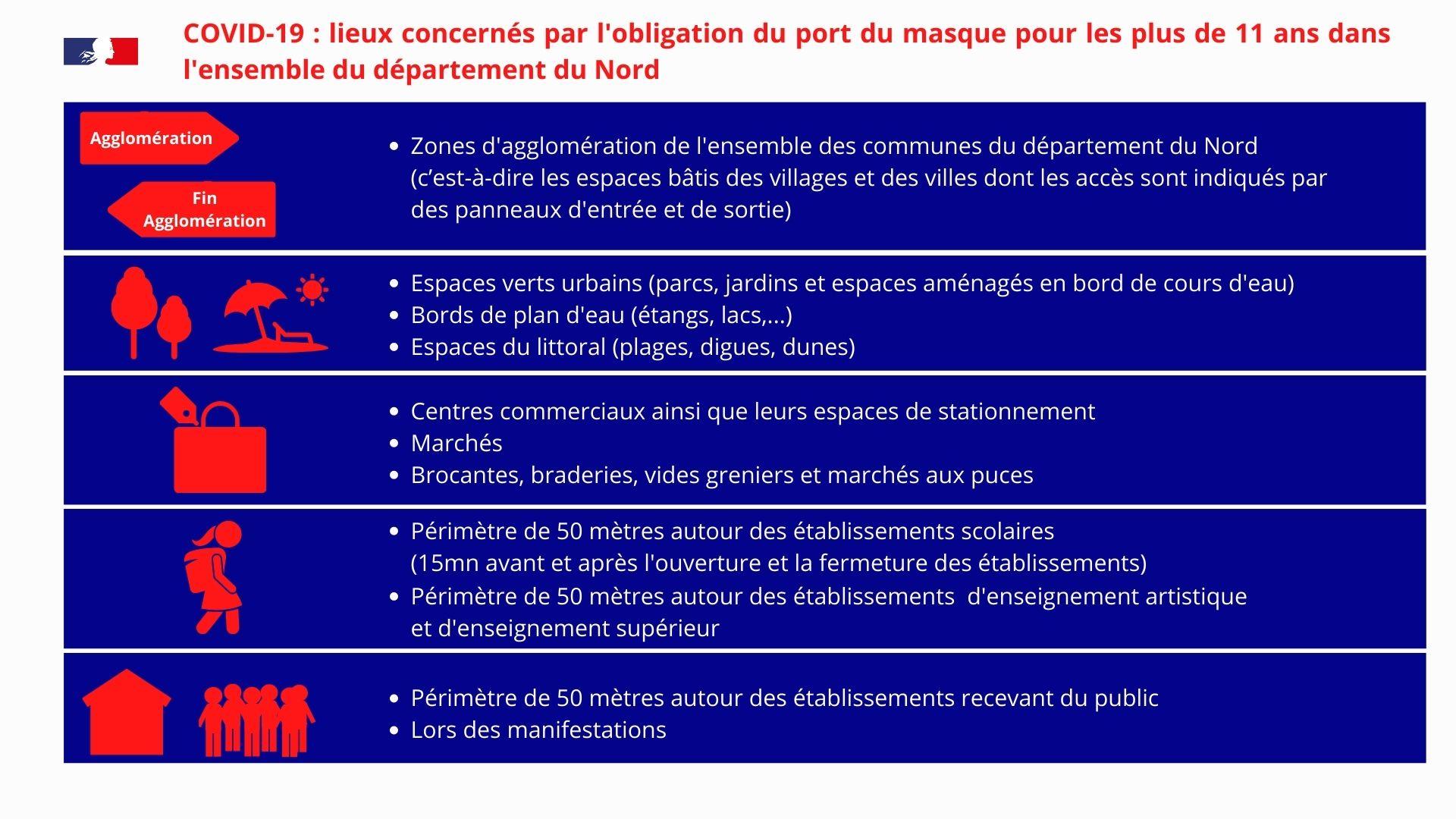 Vignette réseaux sociaux - Obligation port du masque.jpg