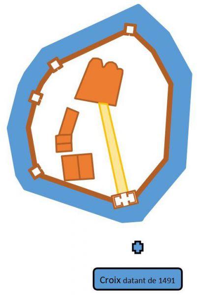 Plan forteresse
