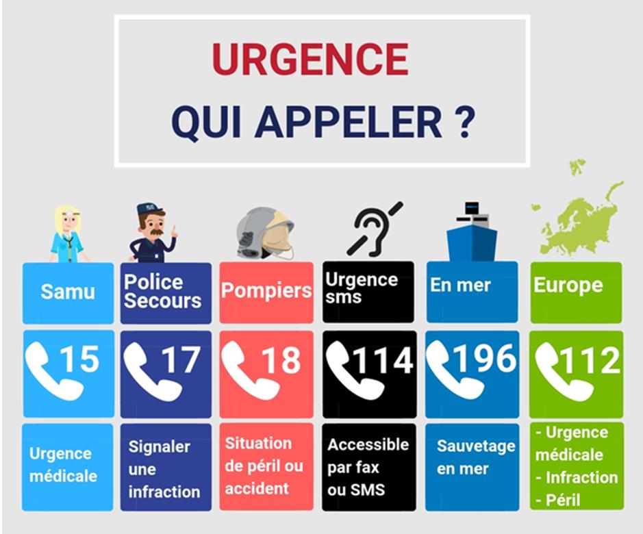 Services d_urgence.png