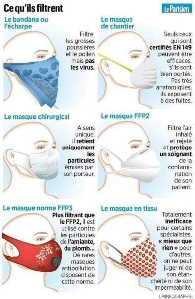 Masques - Ce qu ils filtrent.jpg