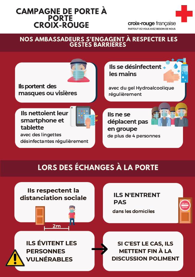 Croix-Rouge Française - Affiche sensibilisation.PNG
