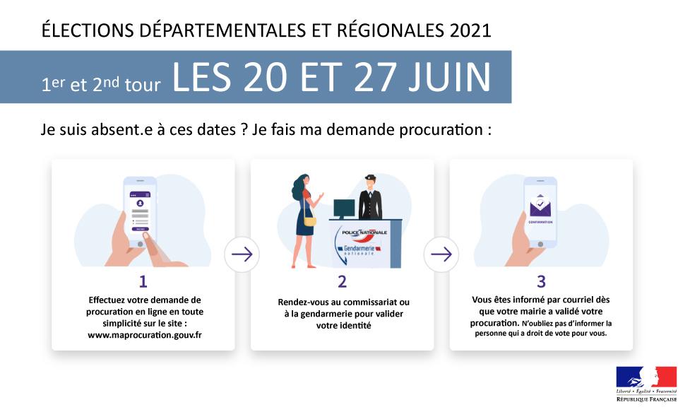 procuration-et-vote-depart-et-reg-2021-facebook.jpg