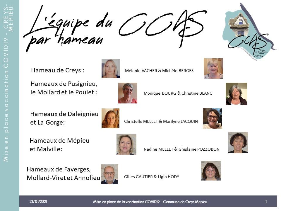 vaccination-equipe CCAS par hameau.jpg