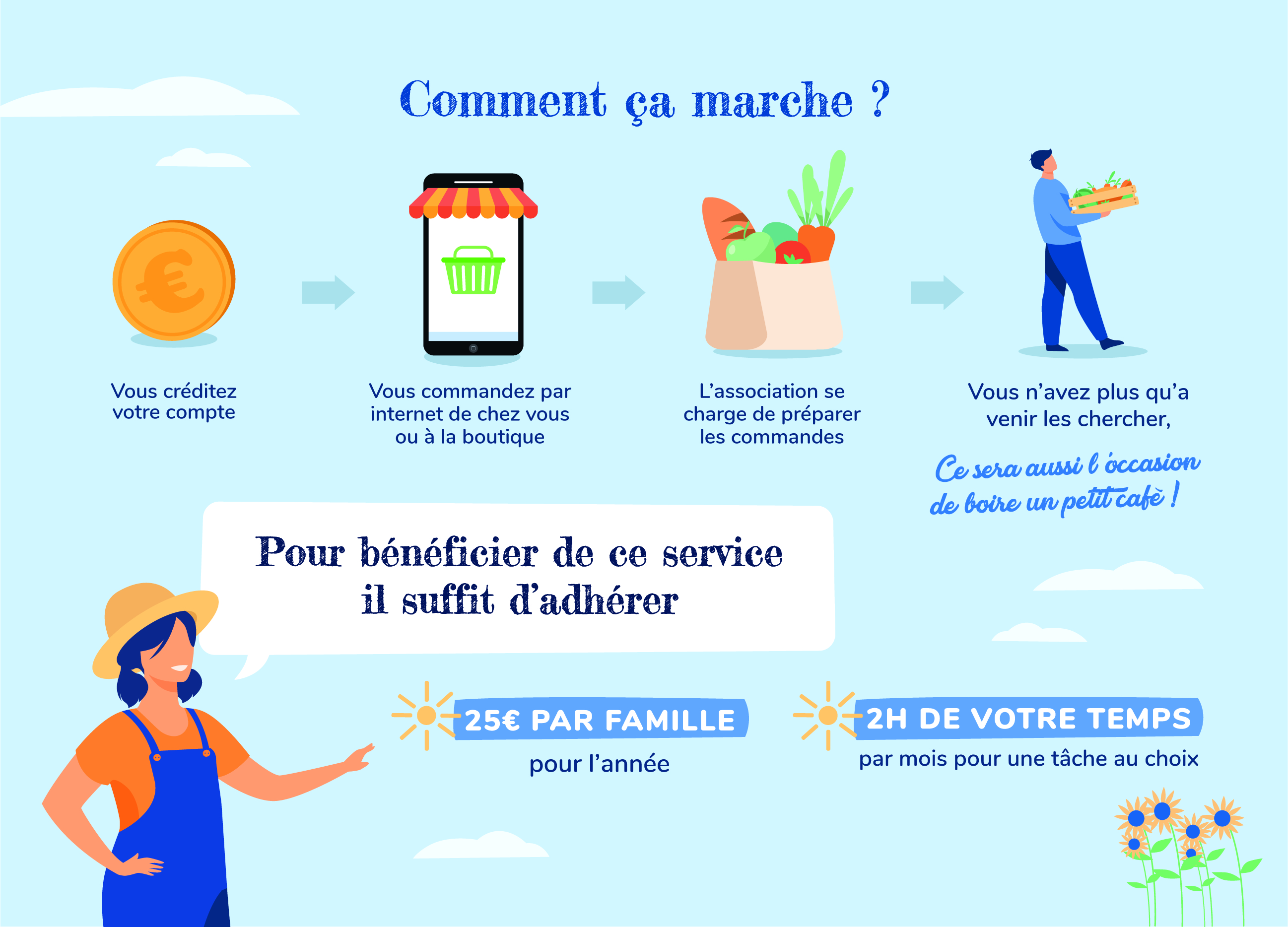 Publication Panneau Pocket-02.jpg