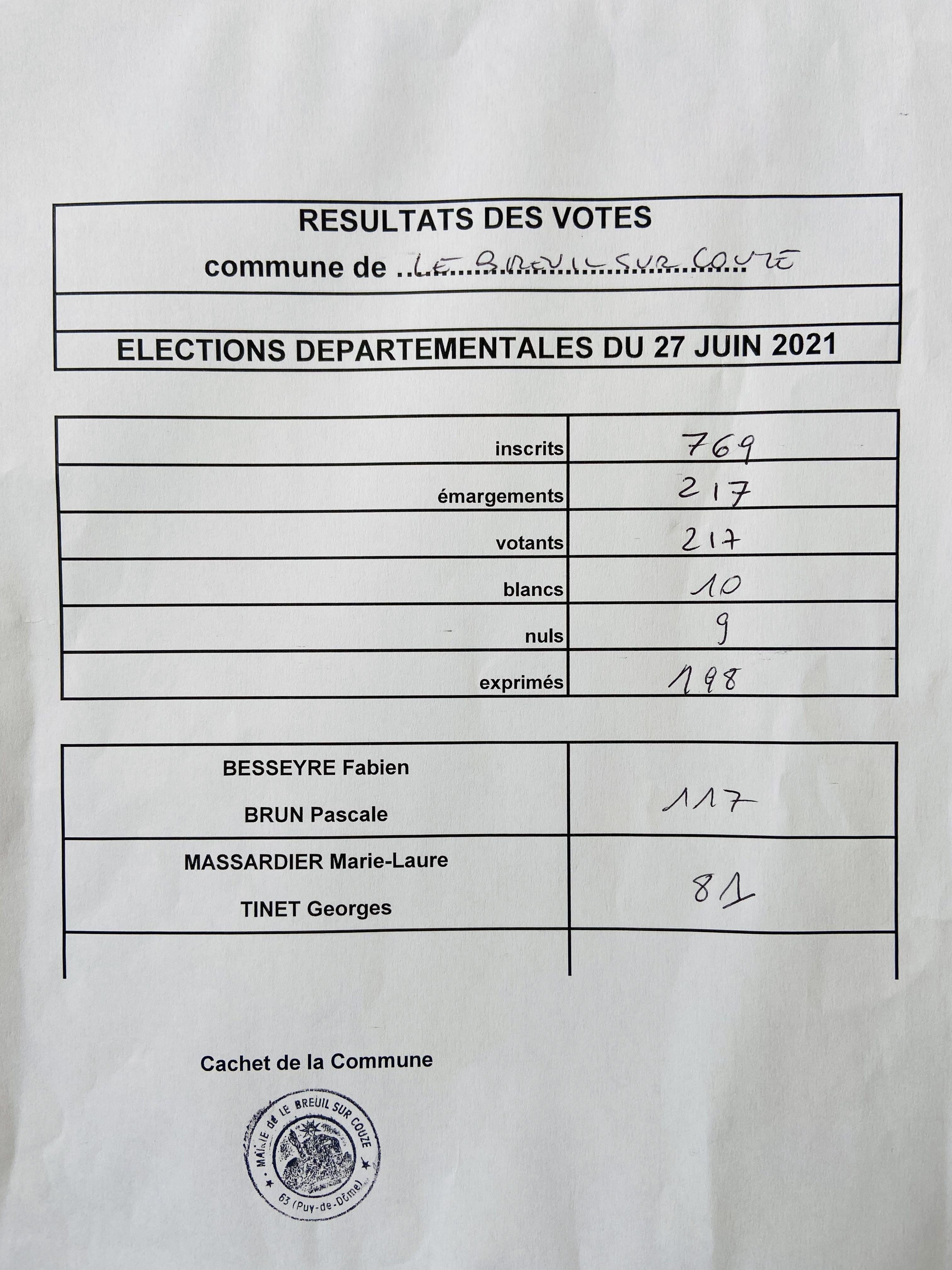 election départementales second tour.jpeg