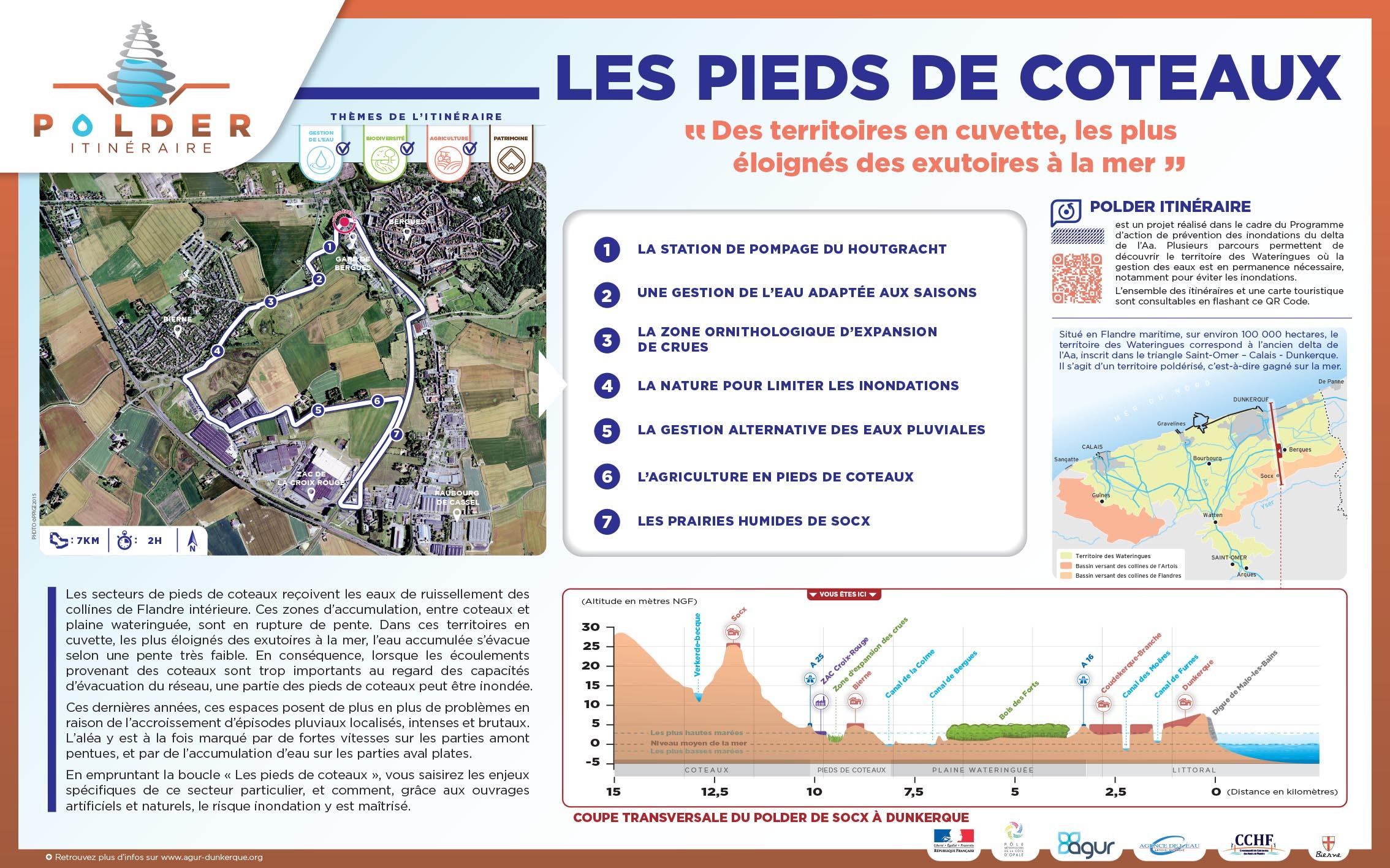 Boucle-Bierne-Les-pieds-de-coteaux.jpg