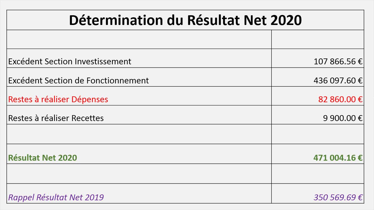 2021-resultat-net-2020-6.jpg