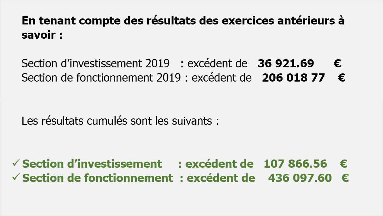 2021-resultats-cumules-2020-4.jpg
