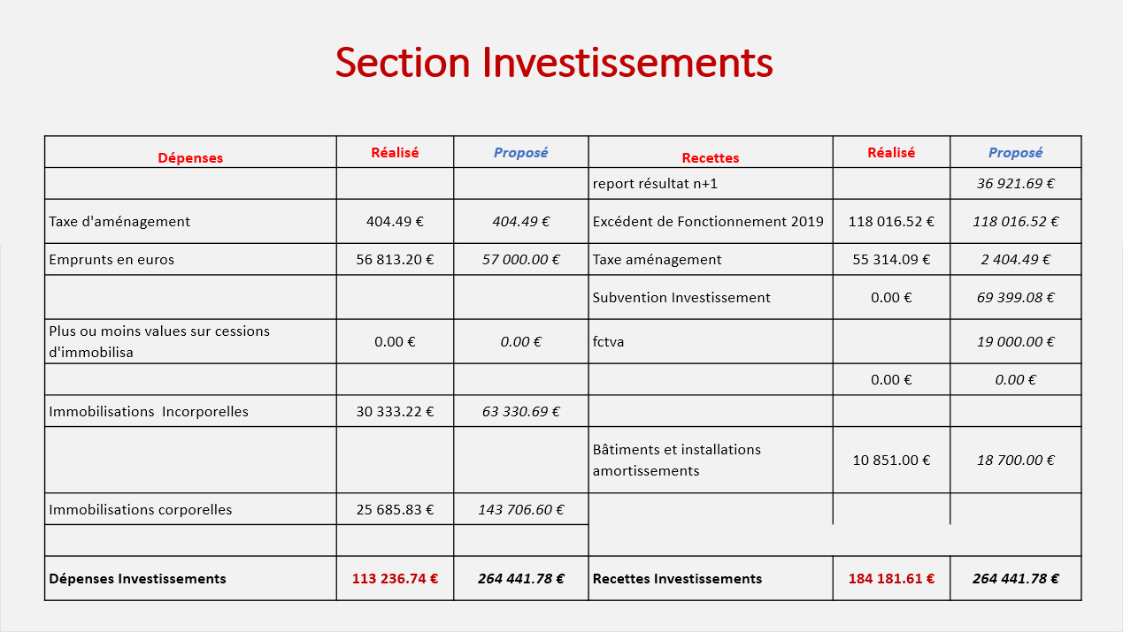 2021-section-invest-2020-11.jpg