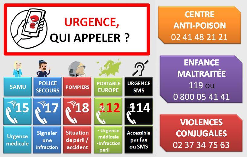 numéros d_urgence 1.jpg