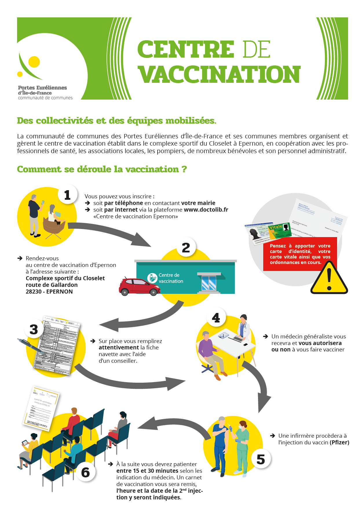 centre vaccination épernon COM COM avril 21.png