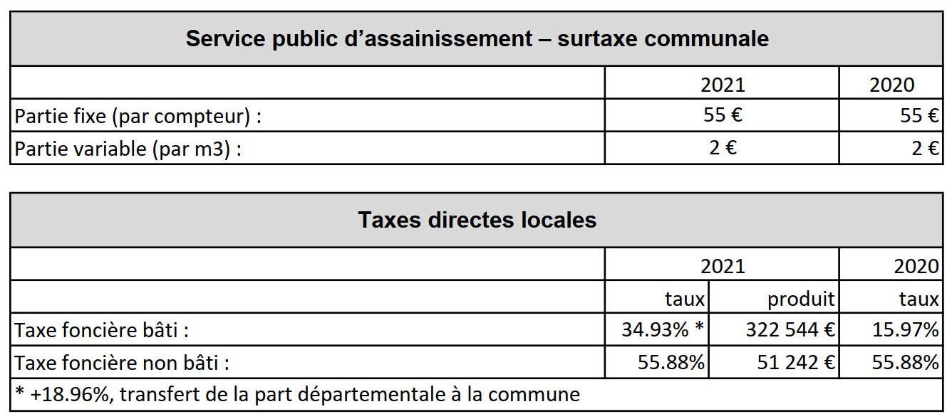 taxes2021.jpg