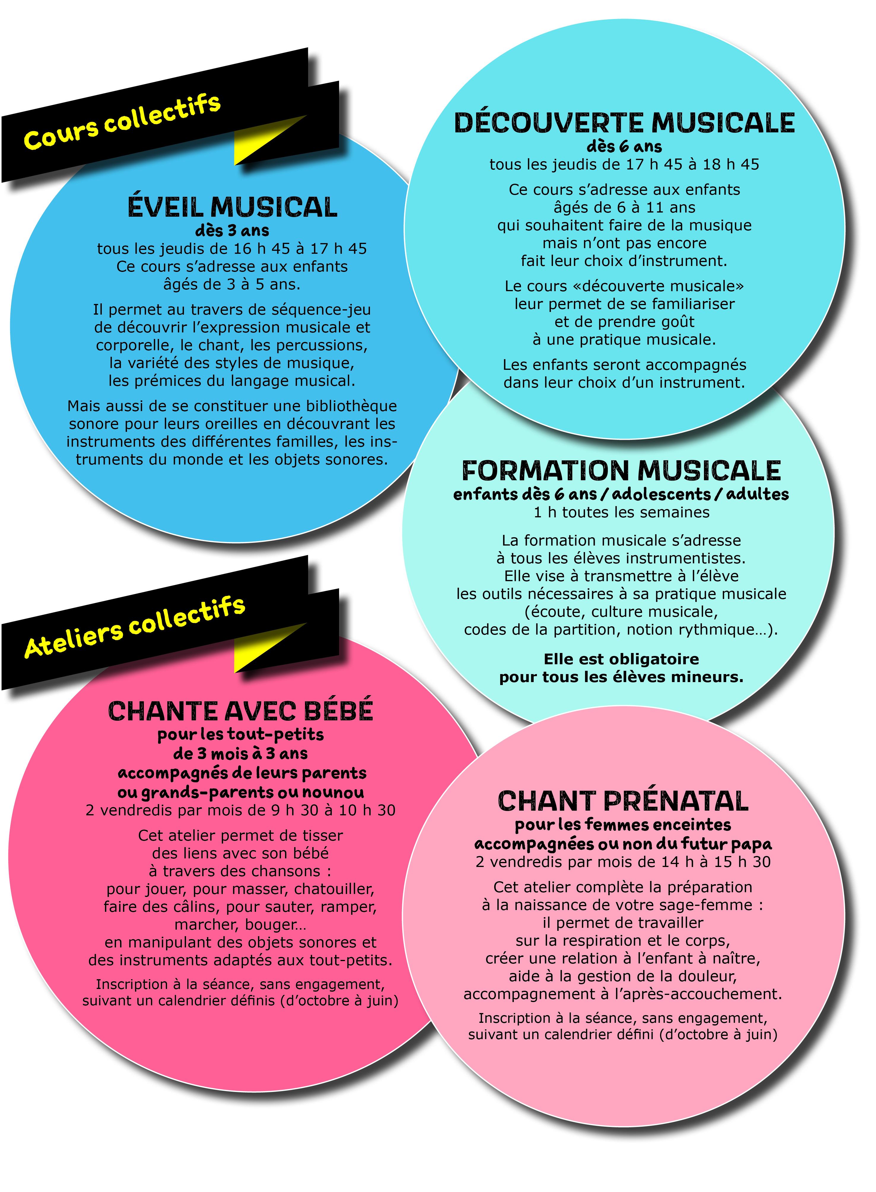 Plaquette école de Musique - septembre 20213.jpg