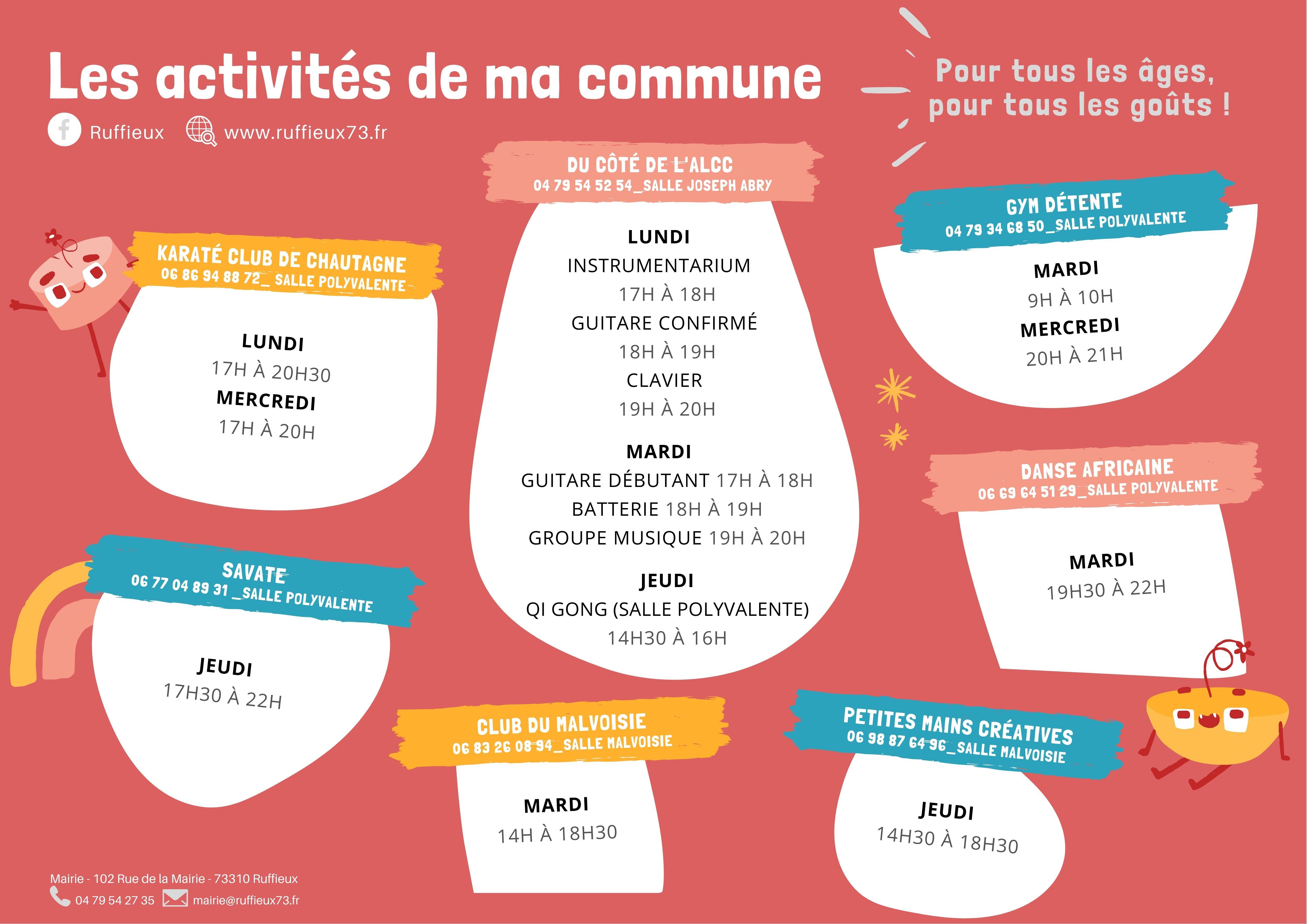 ACTIVITES RUFFIEUX 2020.jpg
