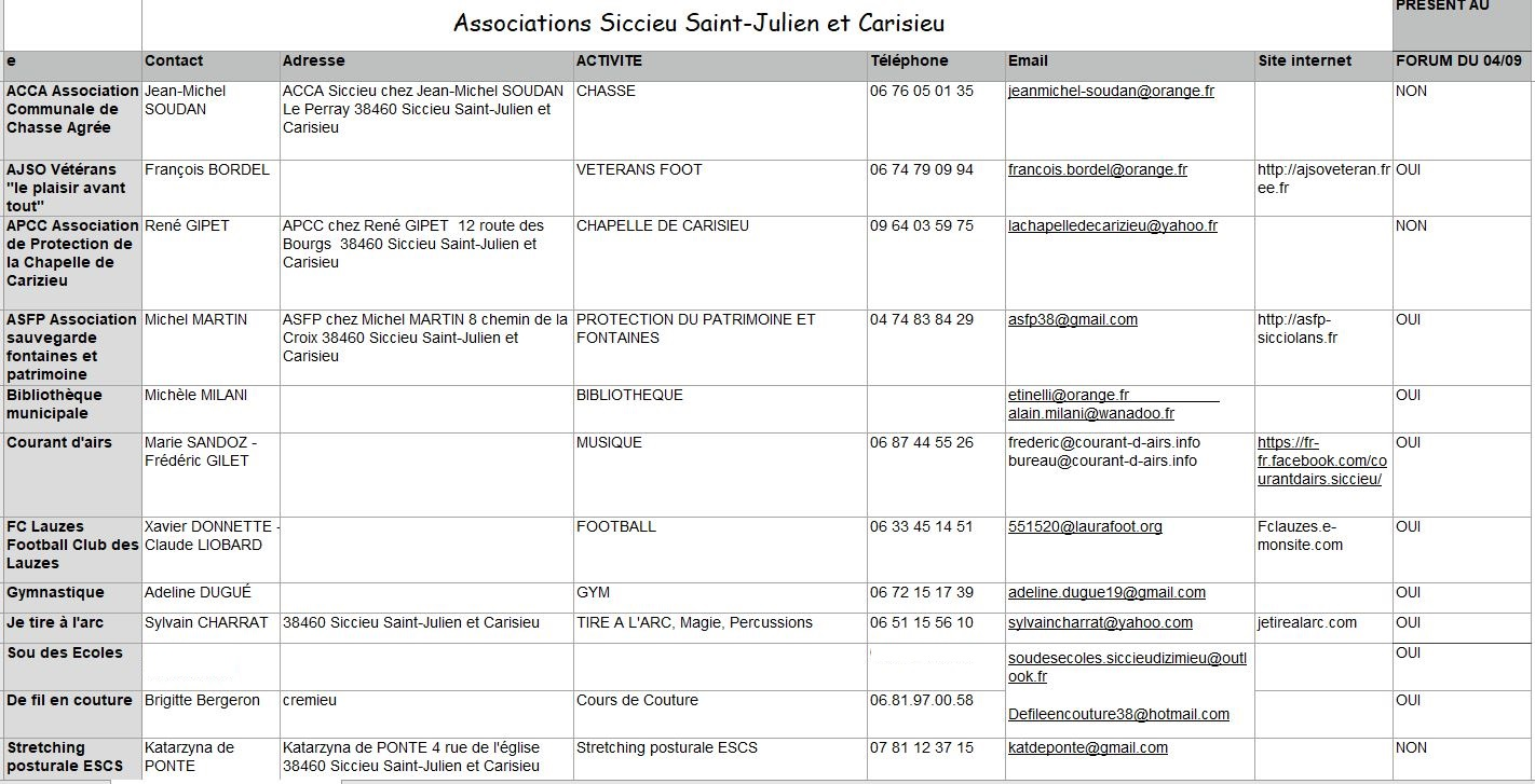 liste des associations SSJC SEPT 21 modif.jpg