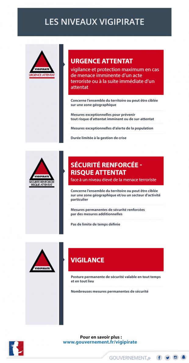 infographie_vigipirate.png
