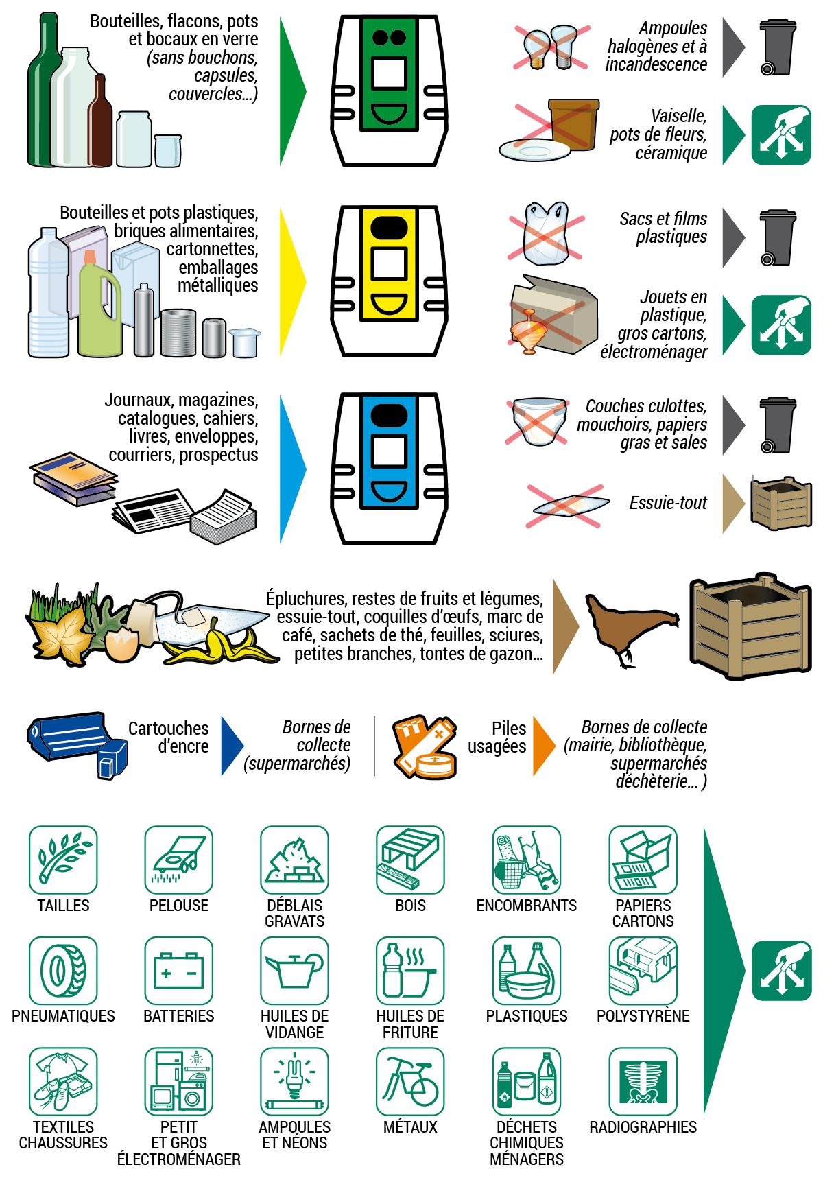 consignes-recyclage-illustrees_2020.jpg