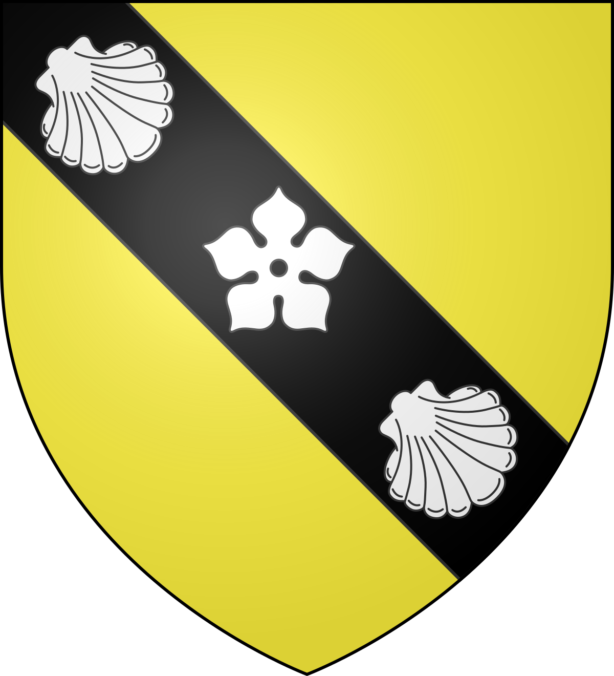 Commune de Zudausques