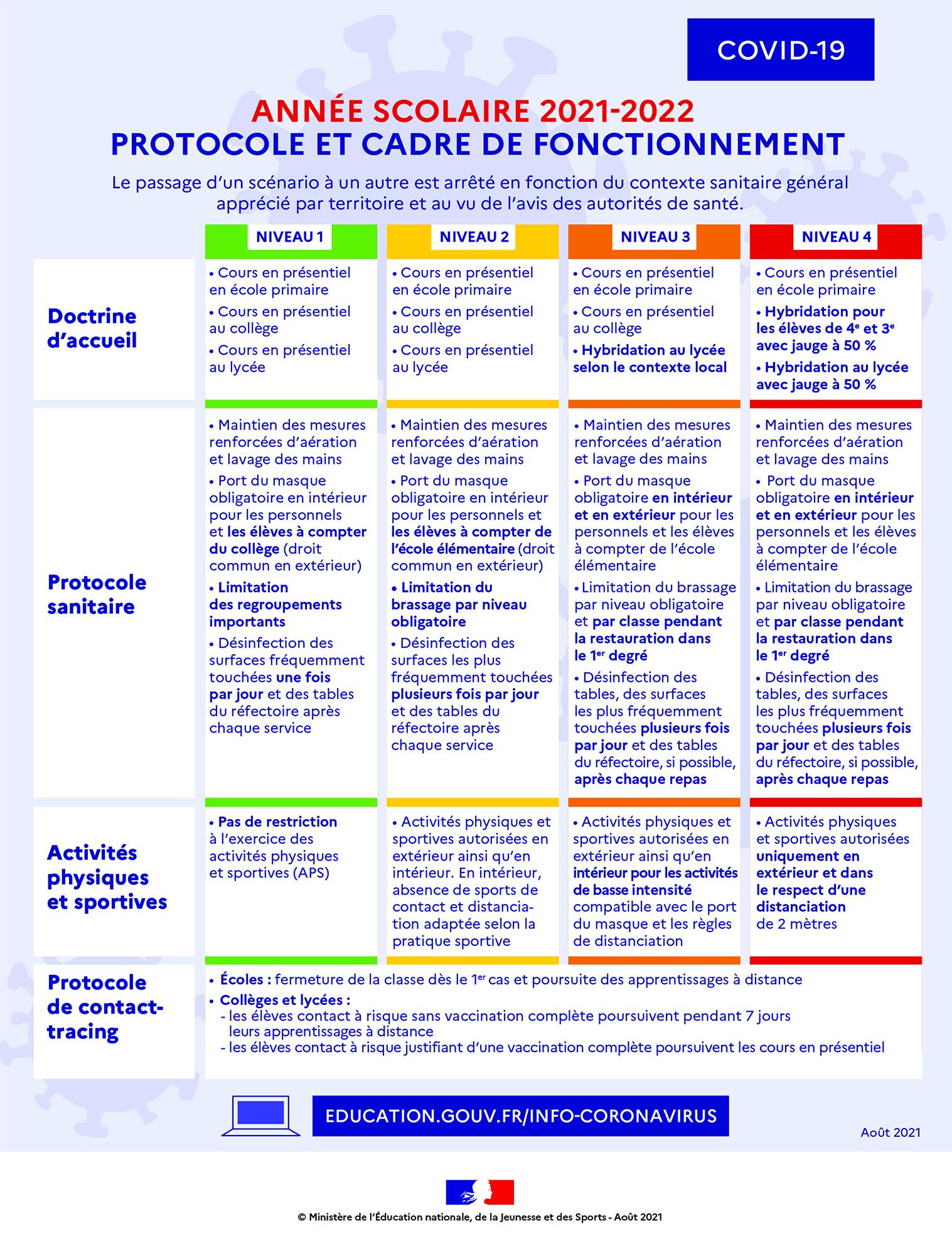 ann-e-scolaire-2021-2022-protocole-et-cadre-de-fonctionnement-91424_0.jpg