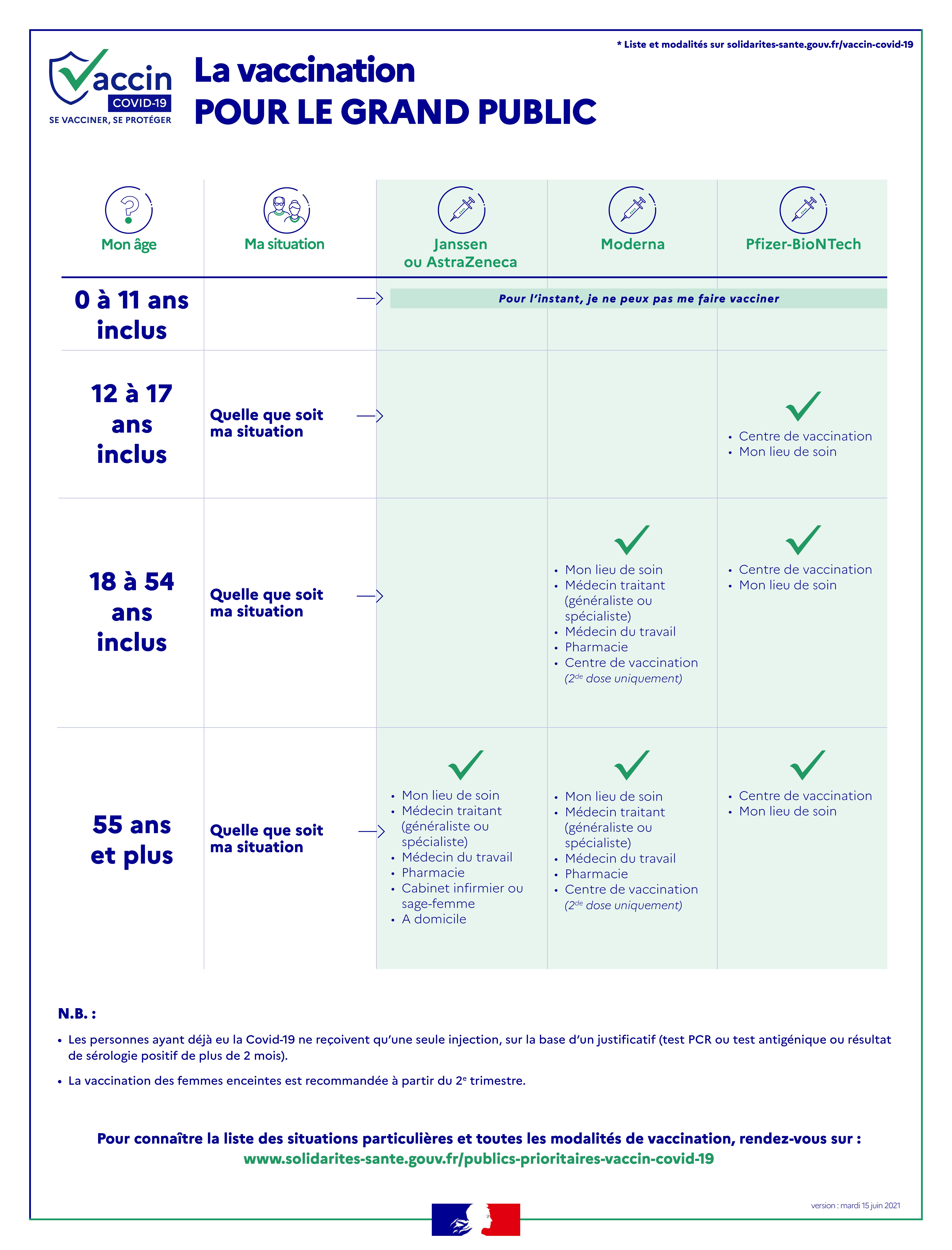info public - vaccin - juin 2021