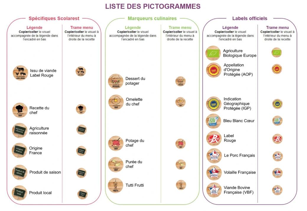 Pictogrammes menus Scolarest.png