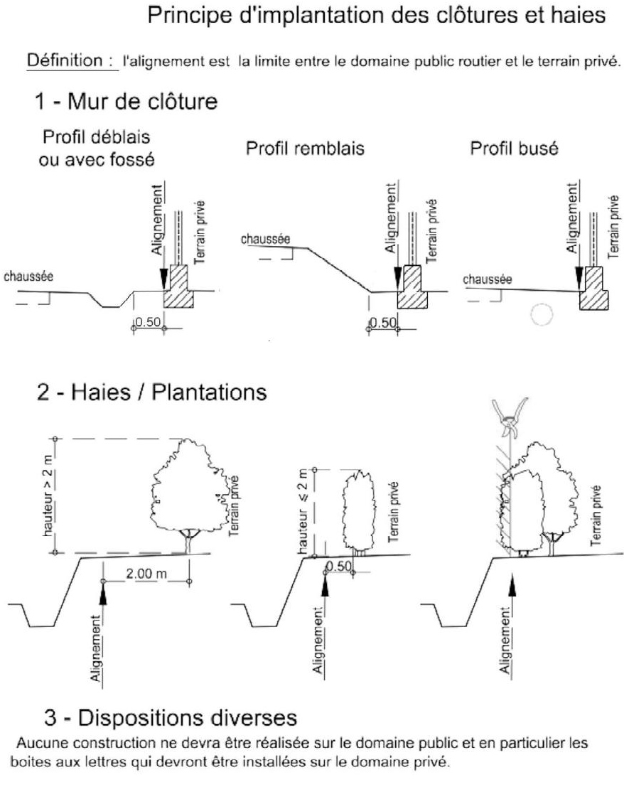 Principe d_implantation Clotures Haies _2_.jpg
