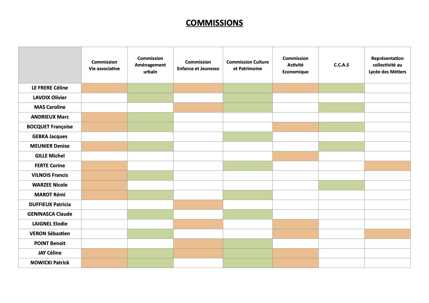 COMMISSIONS 1.jpg