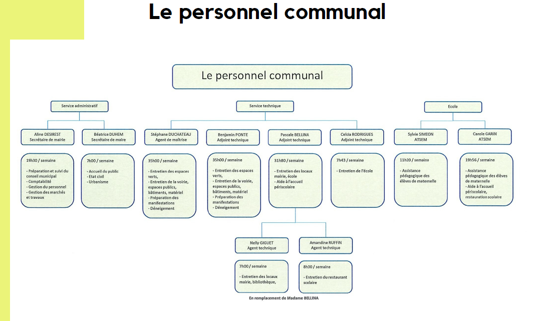 PERSONNEL COMMUNAL.png