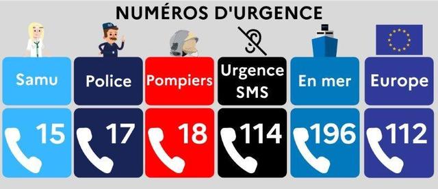 numéros d_urgence.jpg