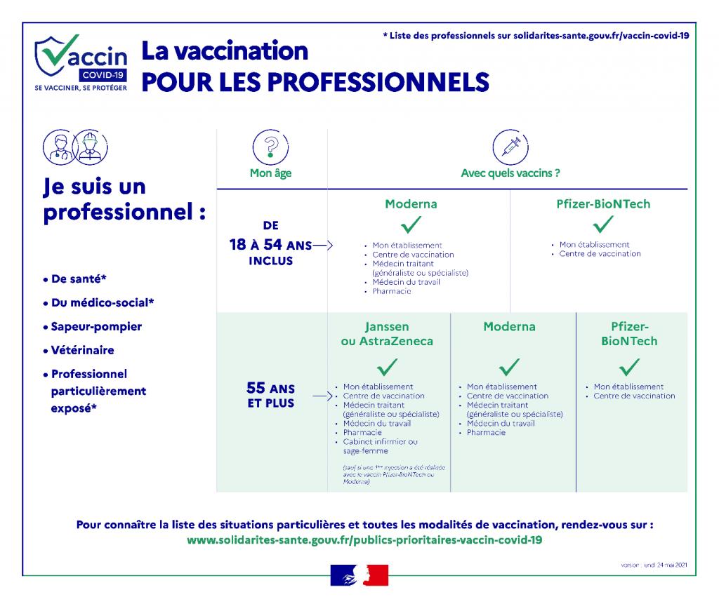 vaccination_pour_les_professionnels.png