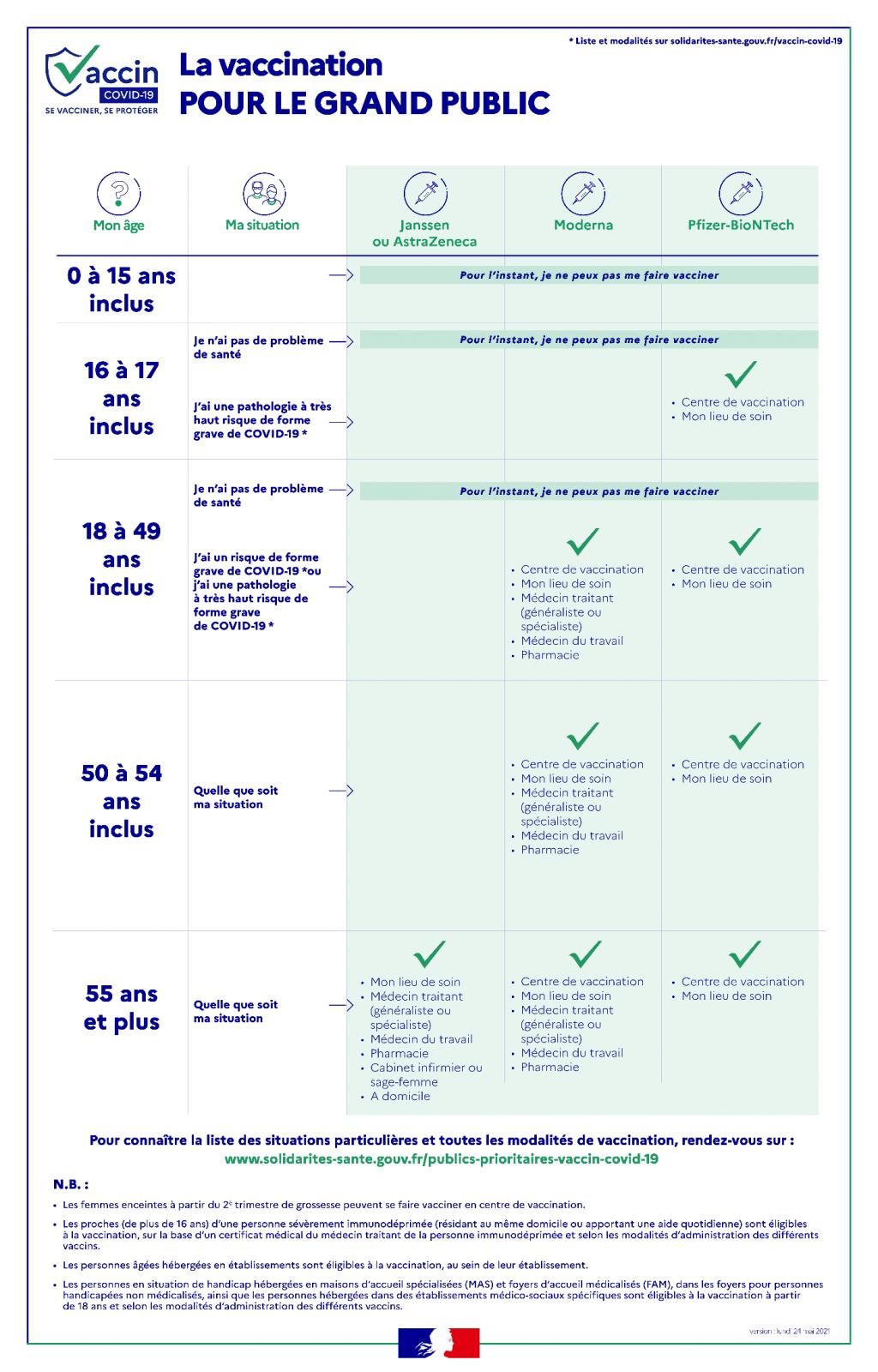 vaccination_pour_le_grand_public-2.png