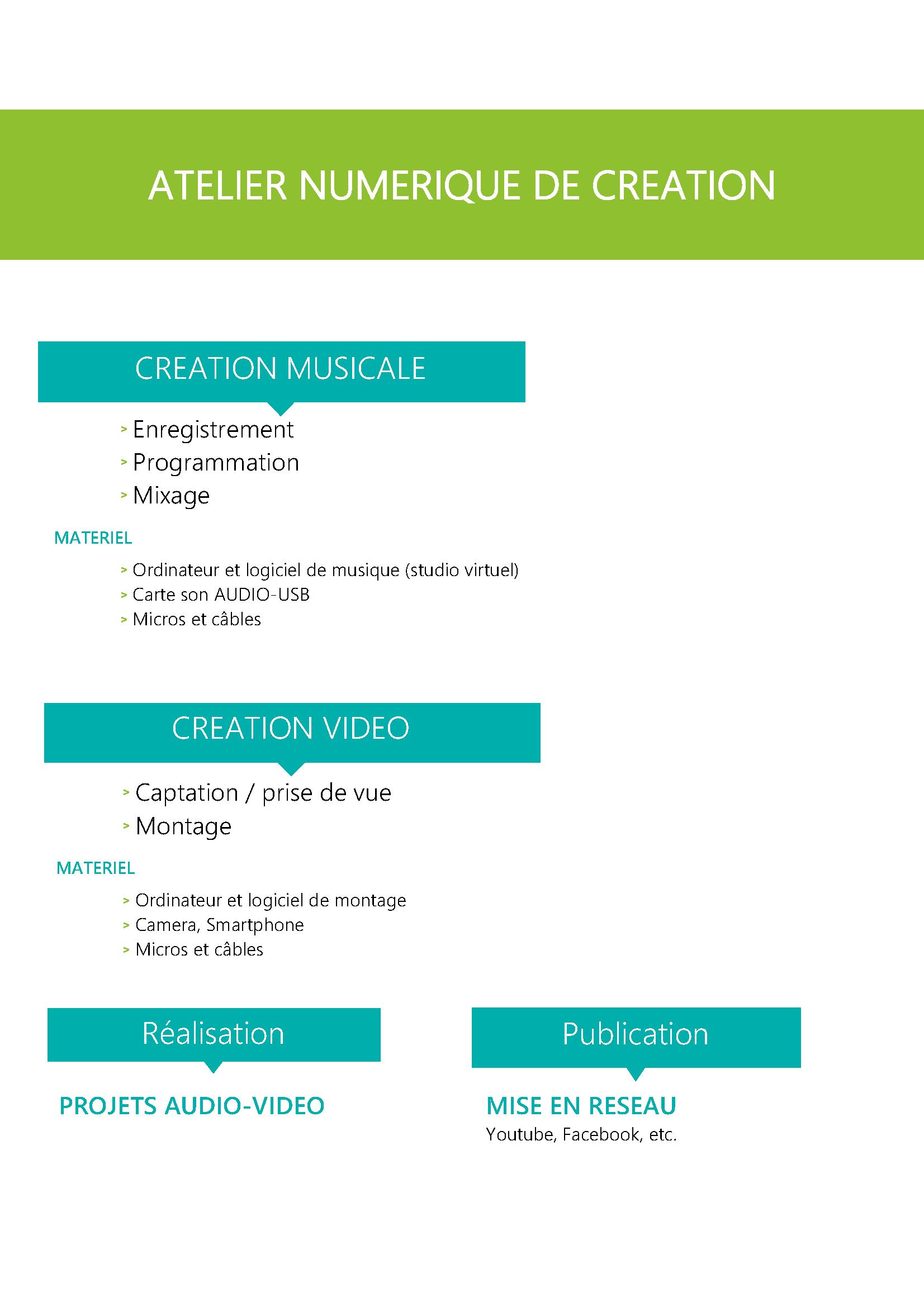 Atelier numérique de création.png