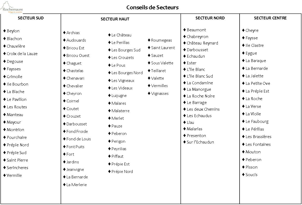 Conseil secteurs.png