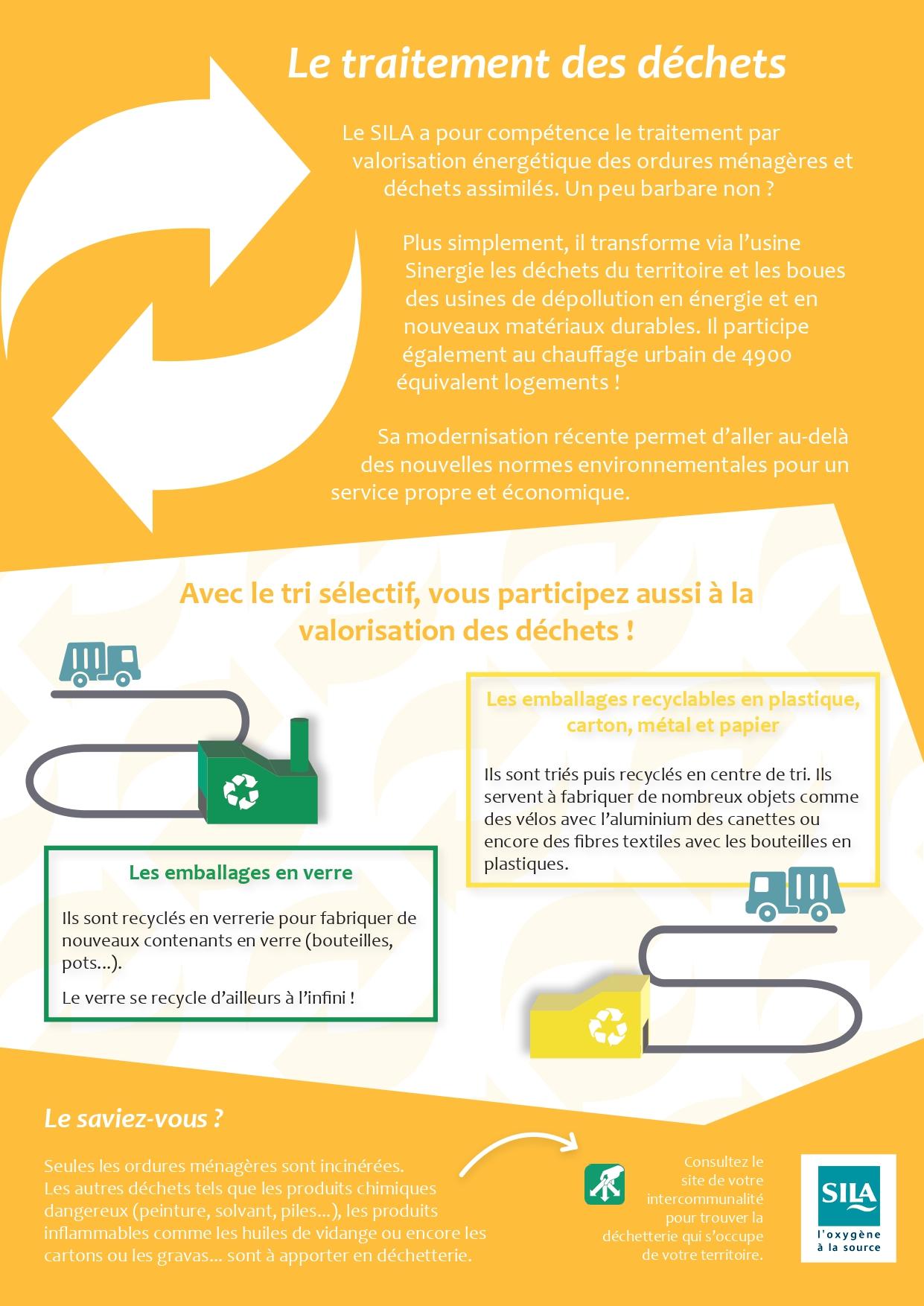 Affiche traitement des déchets_page-0001.jpg
