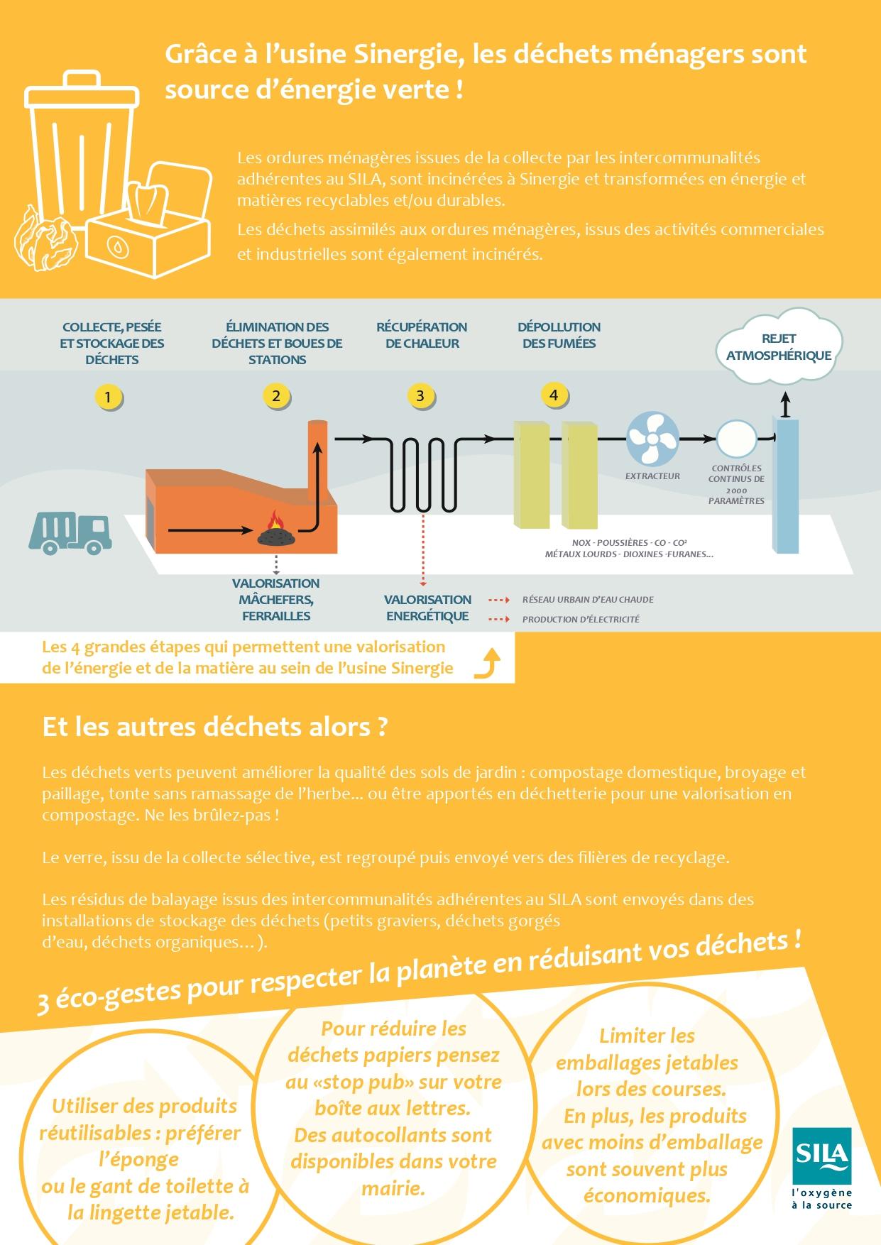 Affiche traitement des déchets_page-0002.jpg