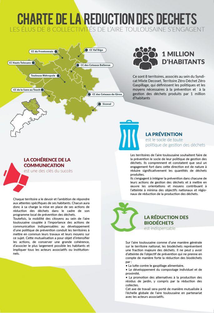 Charte de la réduction des déchets - recto.jpg