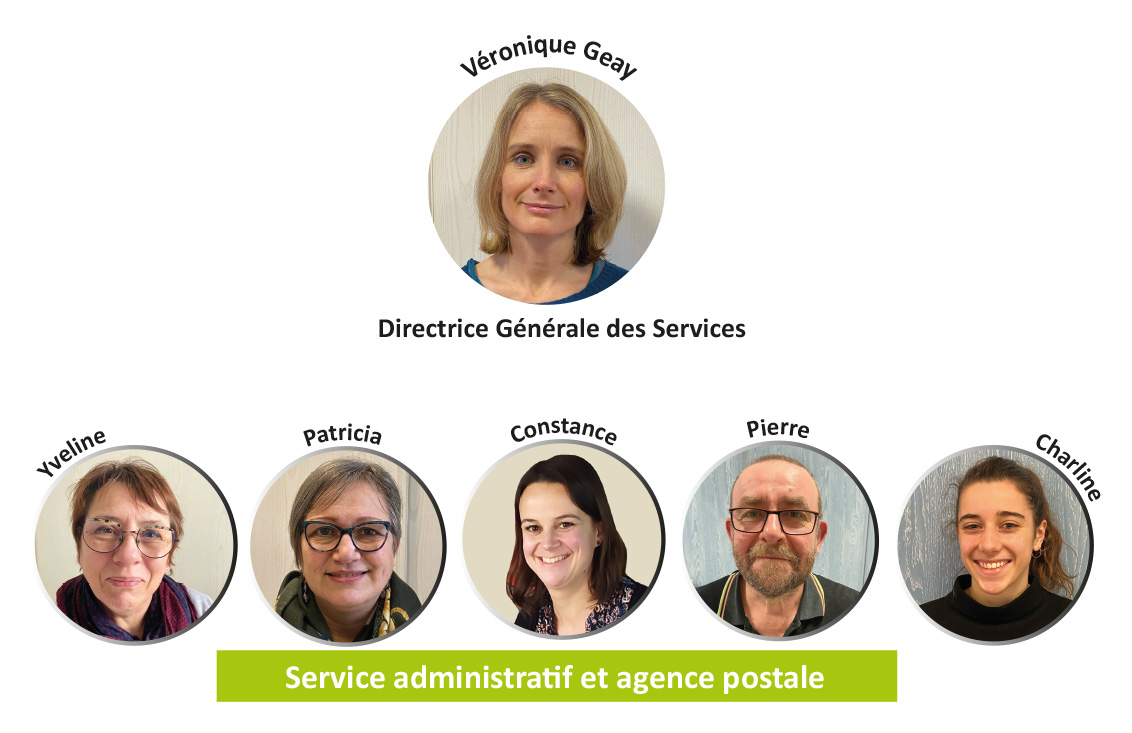 Administratif _ Agence postale.jpg