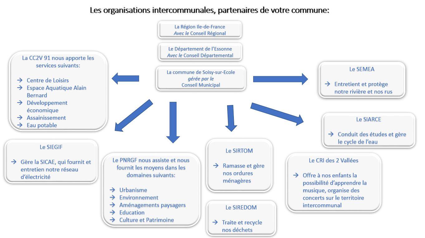 Intercommunalité.JPG