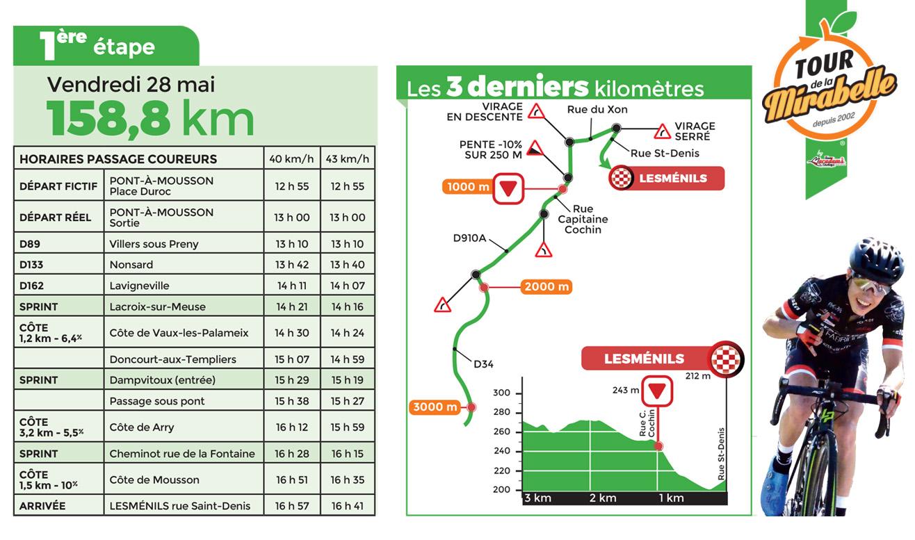 Tour de la Mirabelle 03.jpg