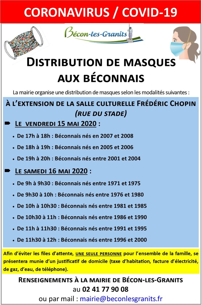 article_distribution_masques_15_16mai2020.jpg