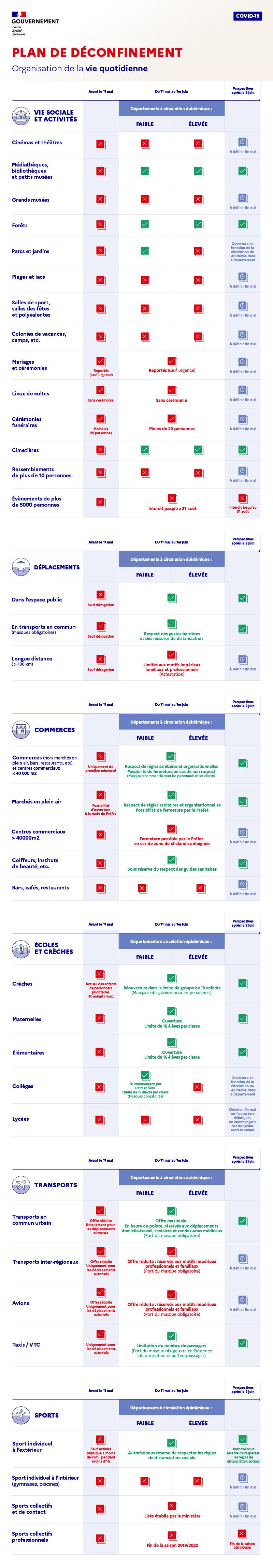 infographie_deconfinement_-_020520.jpg