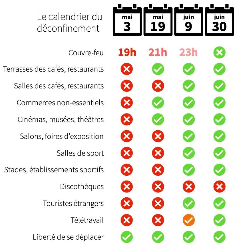 calendrier du déconfinement.png