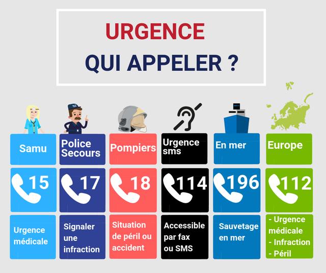 Appels d_urgence.png