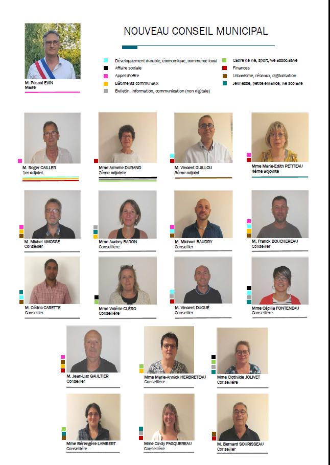 conseil municipal 2020.png