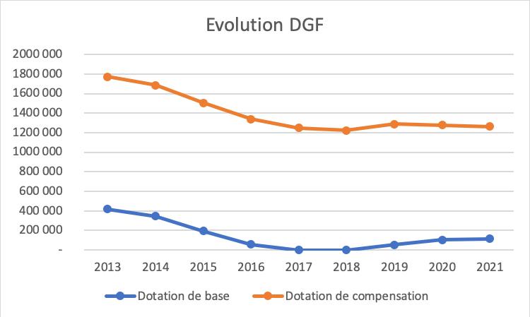 graphique2.png