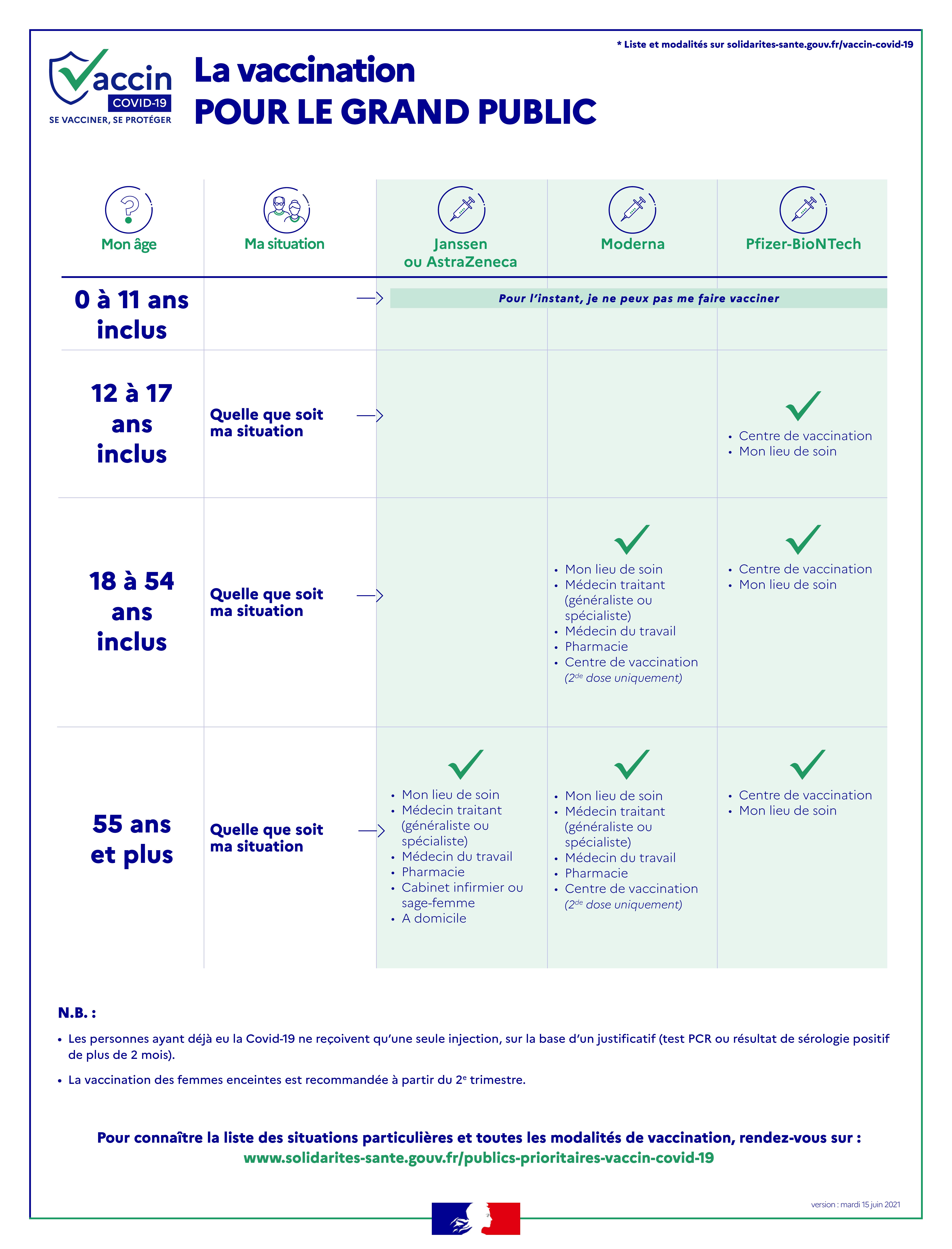 Infog publics x vaccins v15-06_6.png