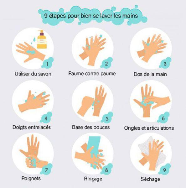 Covid 19-lavage de main